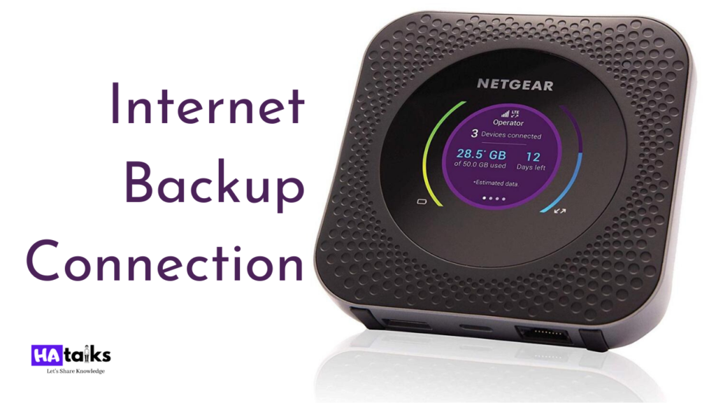 Backup Internet Gear and gadgets for productivity and good health